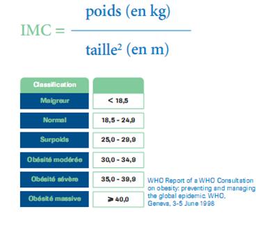 Imc 1